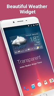 Real-time weather forecasts - náhled