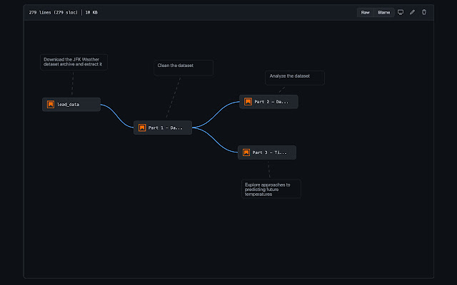 Elyra Pipeline Viewer