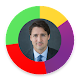 Download Justin Trudeau Meter (Liberal Party Canada Meter) For PC Windows and Mac