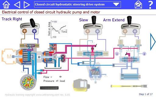 Mobile system hydraulic excavator training rev 1-00 screenshots 7