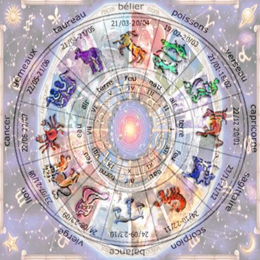 Match gør sydindisk astrologi
