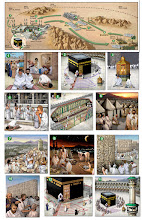 Photo: Ilustrations of The Hajj (steps of the Mecca Pilgrimage)