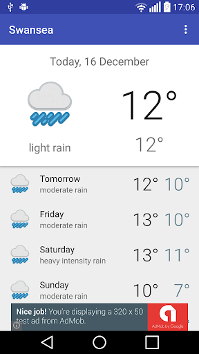 Swansea - weather