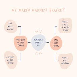 My March Madness Bracket - March Madness item