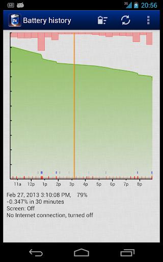 2 Battery - Battery Saver screenshot 4