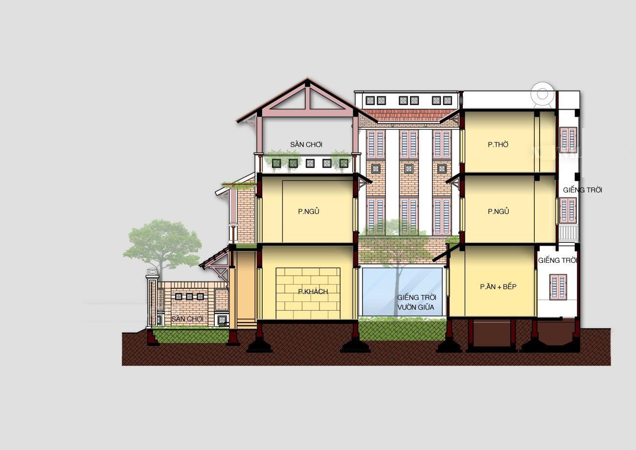 Bản vẽ thiết kế nhà ở có ý nghĩa rất quan trọng.
