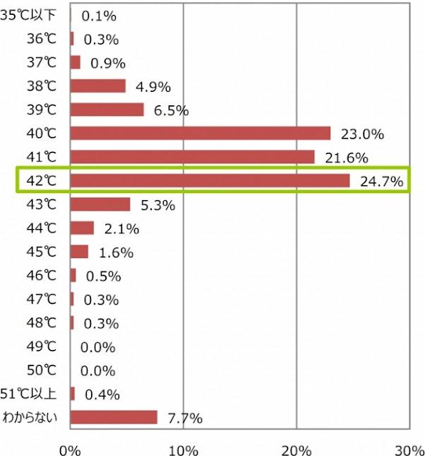 37℃〜日本の恋愛温度を1℃上げよう!〜