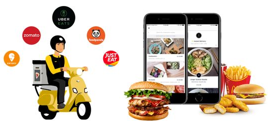 Top food delivery apps in India