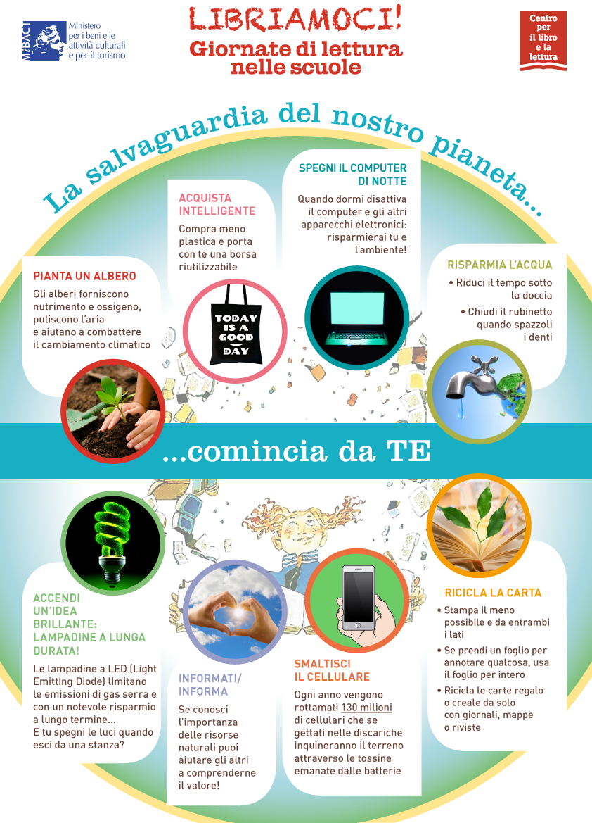 http://www.libriamociascuola.it/II/wp-content/uploads/2019/09/PreviewLibriamoci_poster_eco_web.png
