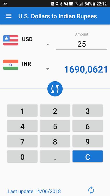 Us Dollar To Indian Ru Usd Inr