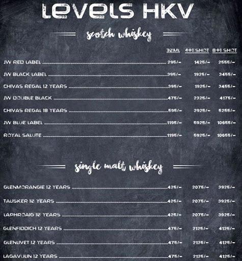Menu 9 - Levels HKV, Hauz Khas Village, New Delhi
