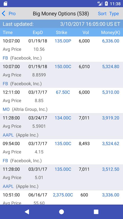 Fb stock options chain