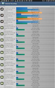 CPU Monitor v6.50