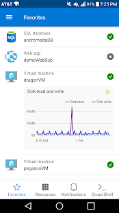 Microsoft Azure – Apps on Google Play