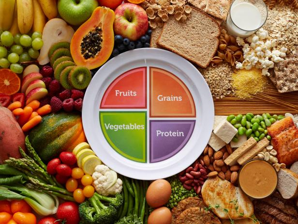 MyPlate Meal Planning Ideas : Food Network | Food Network