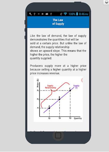 Economics Concepts In English  screenshots 2