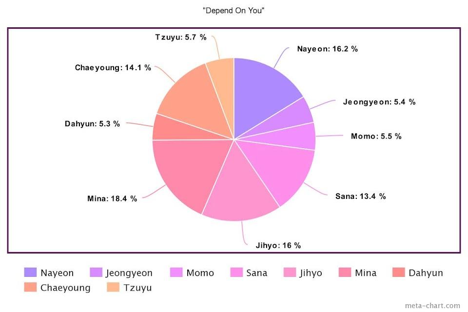 meta-chart - 2020-10-31T144829.733
