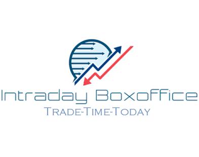 Intraday Boxoffice - náhled