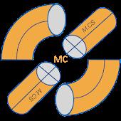 MCS.Fitting(DEMO)