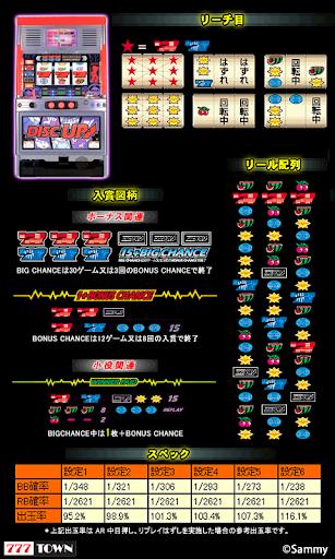 無料博奕Appの[777TOWN]ディスクアップ|記事Game