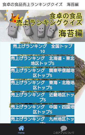 食卓の食品売上ランキングクイズ 海苔編