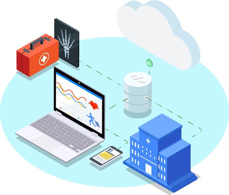 互相連結的 EMT 設備、筆記型電腦、行動裝置、醫院和連至雲端的資料庫