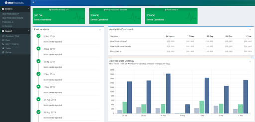 Healthcheck endpoints in C# in MVC projects using ASP.NET Core, and writing results to Azure Application Insights