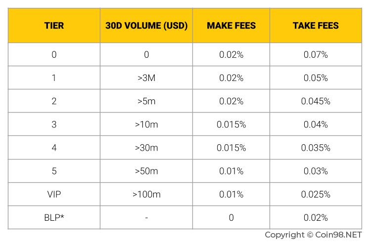 bitcoin prekyba su monetomis ph