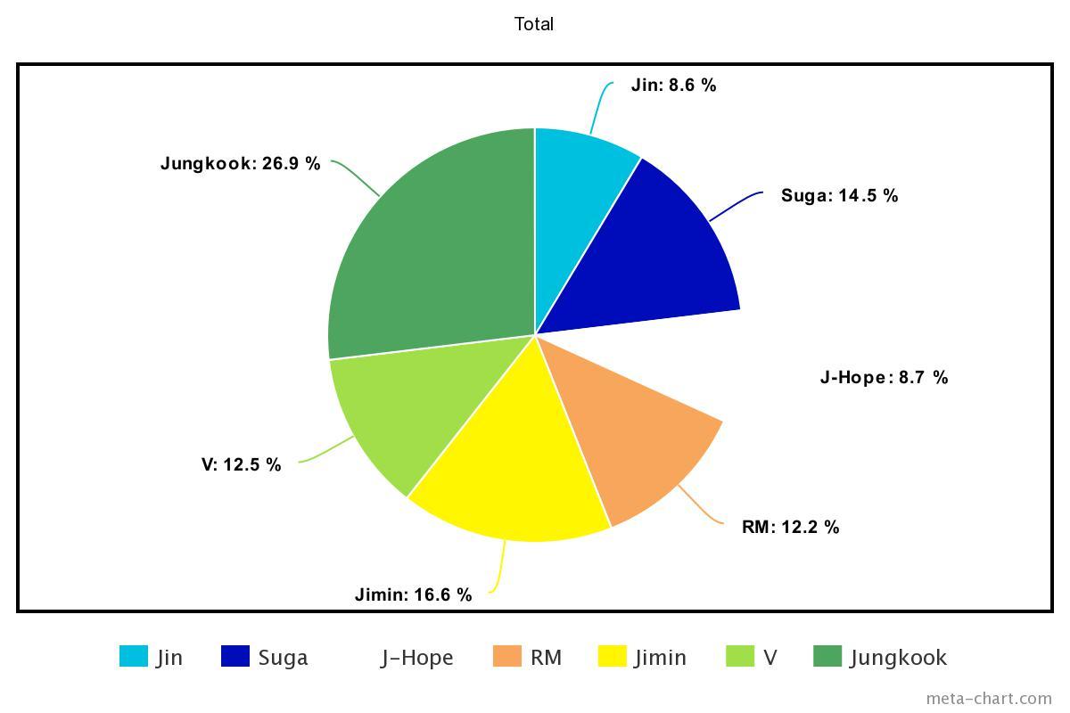 meta-chart - 2021-03-30T150925.881