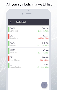 FinWiz-Stocks, News, Investing and Markets- screenshot thumbnail