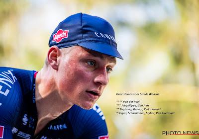 Wie volgt Benoot en Alaphilippe op in Strade Bianche? Héél straffe deelnemerslijst, dit zijn onze favorieten (en kies ook die van jou!)