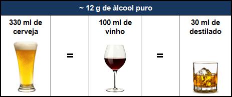 gramas_de_alcool