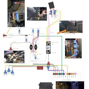 スカイライン R33 GTS25t type-Mのカスタム事例画像 SZTMさんの2020年08月08日13:18の投稿