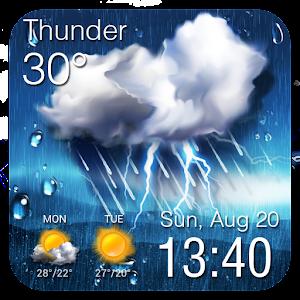 2 Days Weather Forecasts Widget