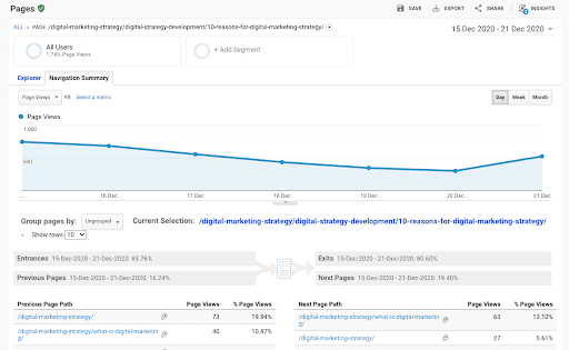 Forward and reverse path customer clickstream analysis in Google Analytics