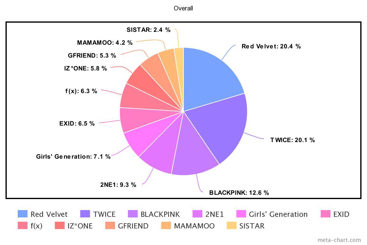 meta-chart - 2021-03-13T131125.238