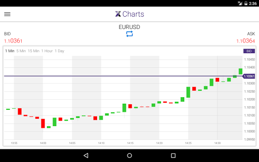玩財經App|LMAX Exchange News免費|APP試玩