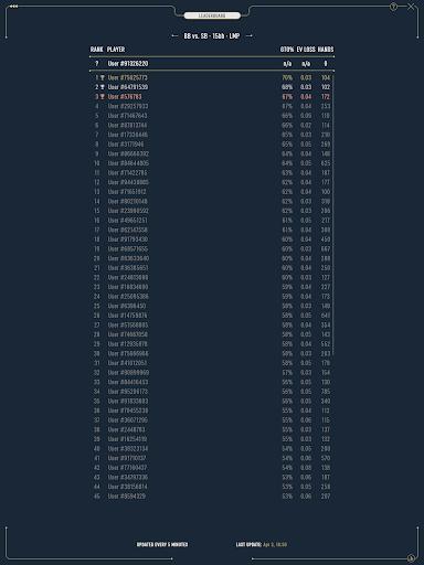 DTO Poker - Your GTO MTT Poker Trainer 2.7.3 screenshots 13