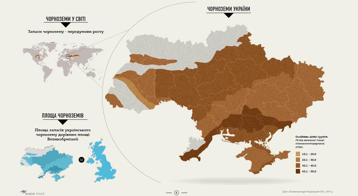 карта черноземов в мире