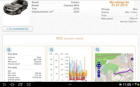 inCarDoc Pro | ELM327 OBD2 Scanner Bluetooth/WiFi 7
