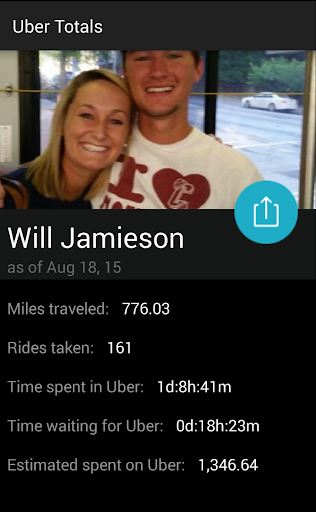 Stats for Uber - Your Totals