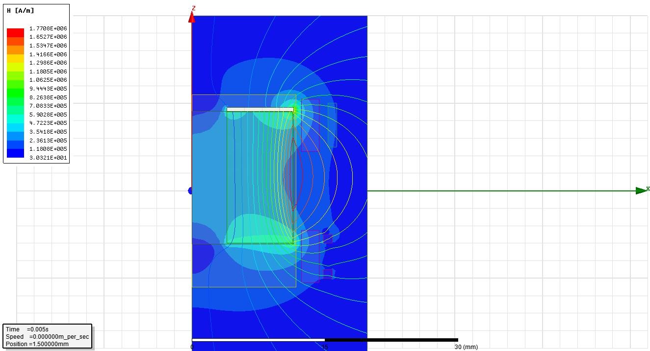 ANSYS Принцип работы нашего изделия основан на физическом явлении электромагнитной индукции