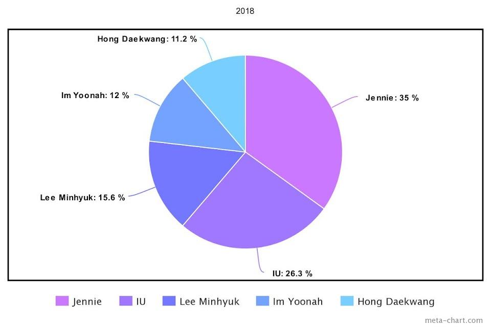 meta-chart - 2021-02-24T204619.451