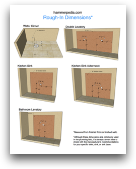 Toilet Rough In The 4 Dimensions You Need To Know