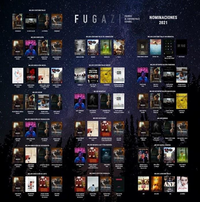 nominados Premios Fugaz 2021
