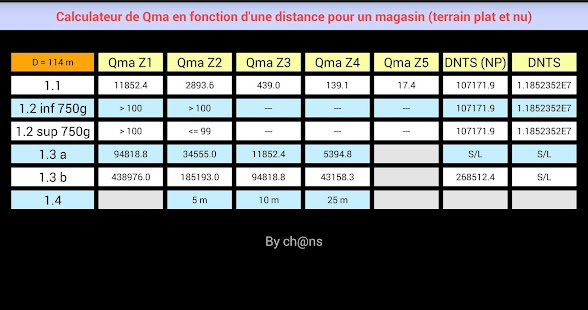 calculateur zones d'effets zi - náhled