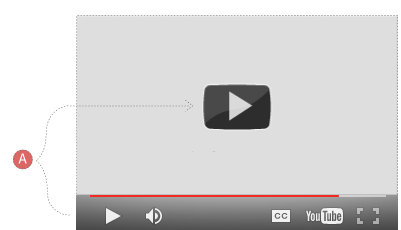 Image of a video with center play button labeled A
