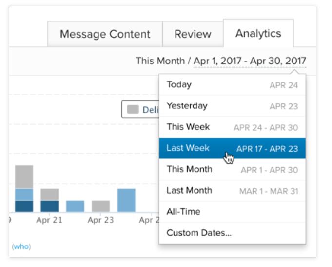 monitorización días