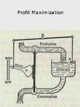 Photo: Good evening. This is a diagram by Kenneth Boulding. Practical economics is cost-benefit analysis. You set the buying or selling price. The result is profit. But profit does not have to maximize money: it could maximize utility.