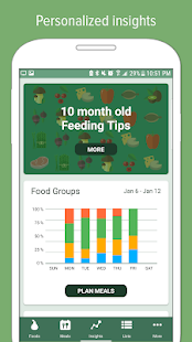 Nuttri - Baby Food: Guide to starting solids